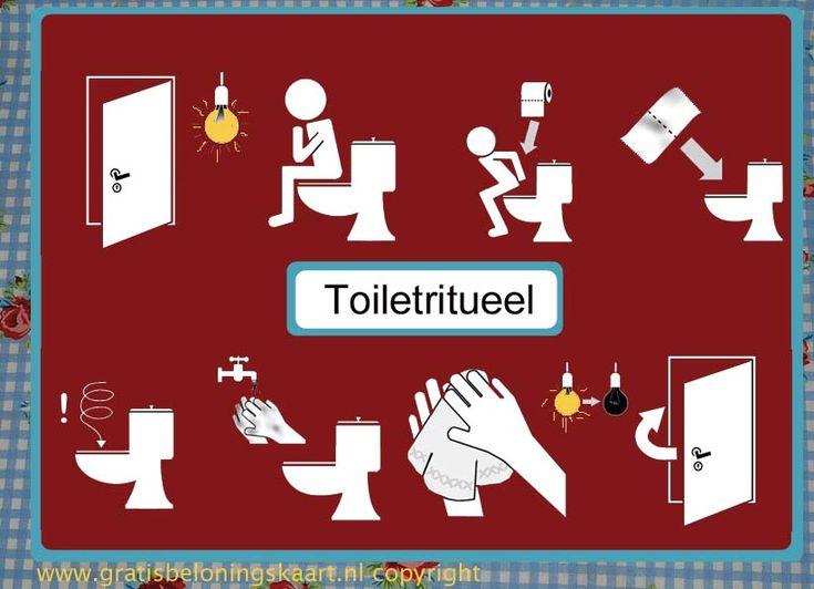 Dagritmekaart toiletritueel