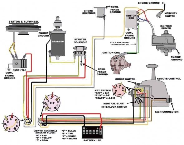 Mercury Outboard Wiring Diagram Ignition Switch Boat Wiring Mercury Outboard Electrical Diagram