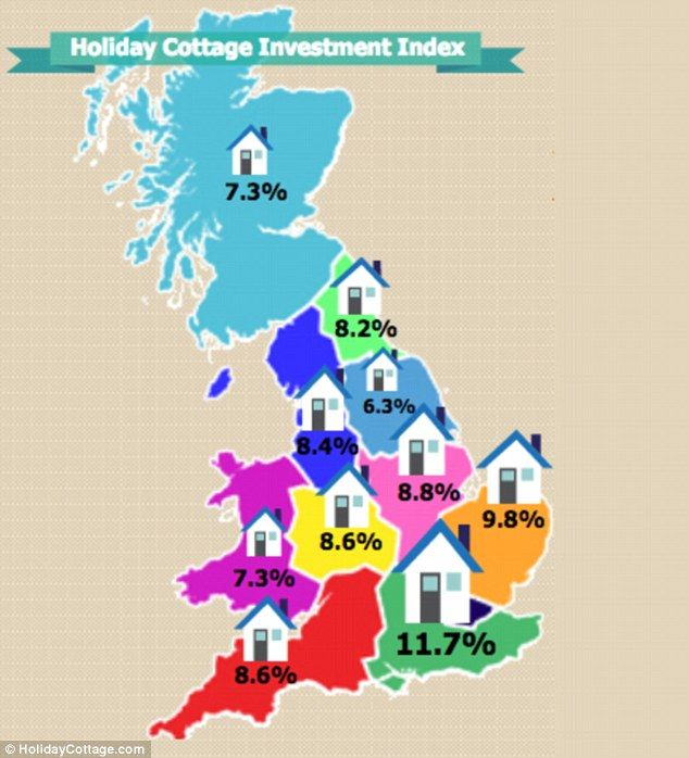 The highest investment index is in the South East, followed by the East, according to Holi...