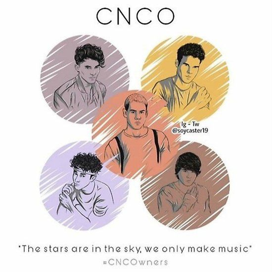 «cnco | edit» de cncochicago