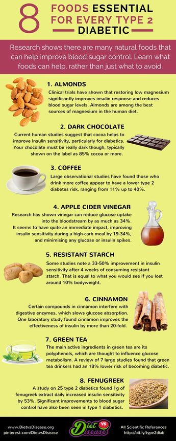 The focus is always on what you should remove from your diet, and it's incredibly frustrating.  What about what you can eat?  What about the foods you should be adding to a diet for type 2 diabetes… the foods that can actually improve blood sugar control?  Research shows there are many natural foods that can help. Click here to learn more: http://www.dietvsdisease.org/12-proven-foods-essential-for-every-type-2-diabetes-diet/