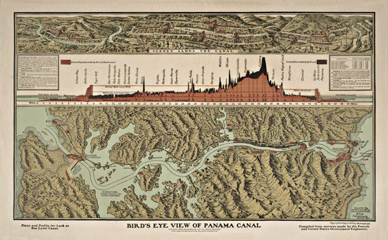 History of the Panama Canal