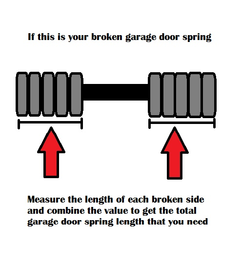 Want to know How to replace a broken garage door spring