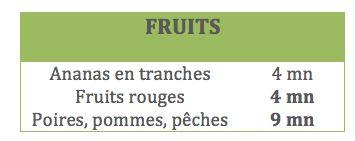 cuisson vapeur fruits