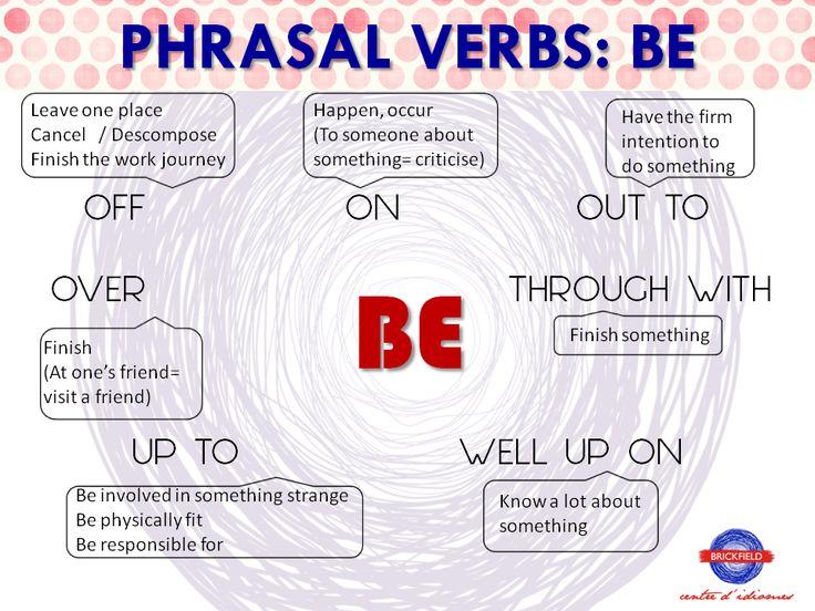 Phrasal Verbs with BE 2                                                                                                                                                                                 Más
