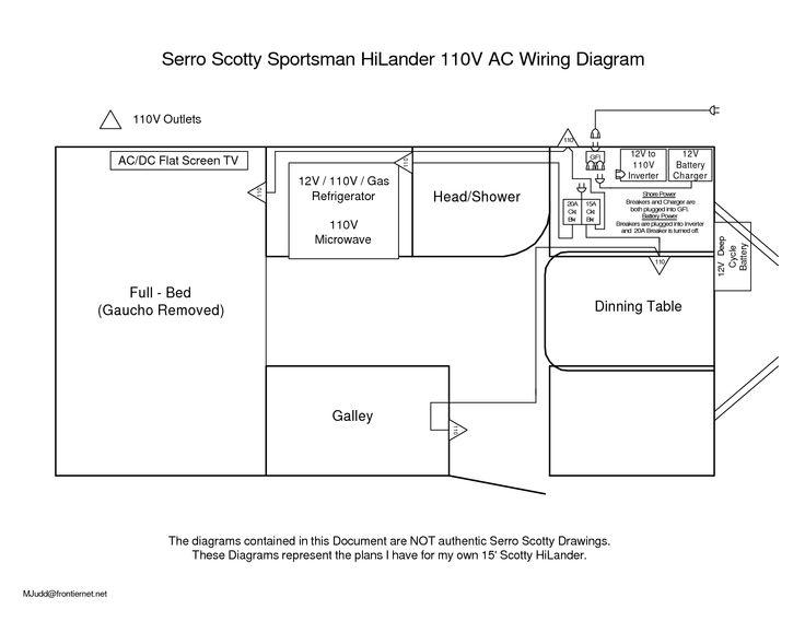 shasta trailer wiring diagram shasta get free image about wiring diagram
