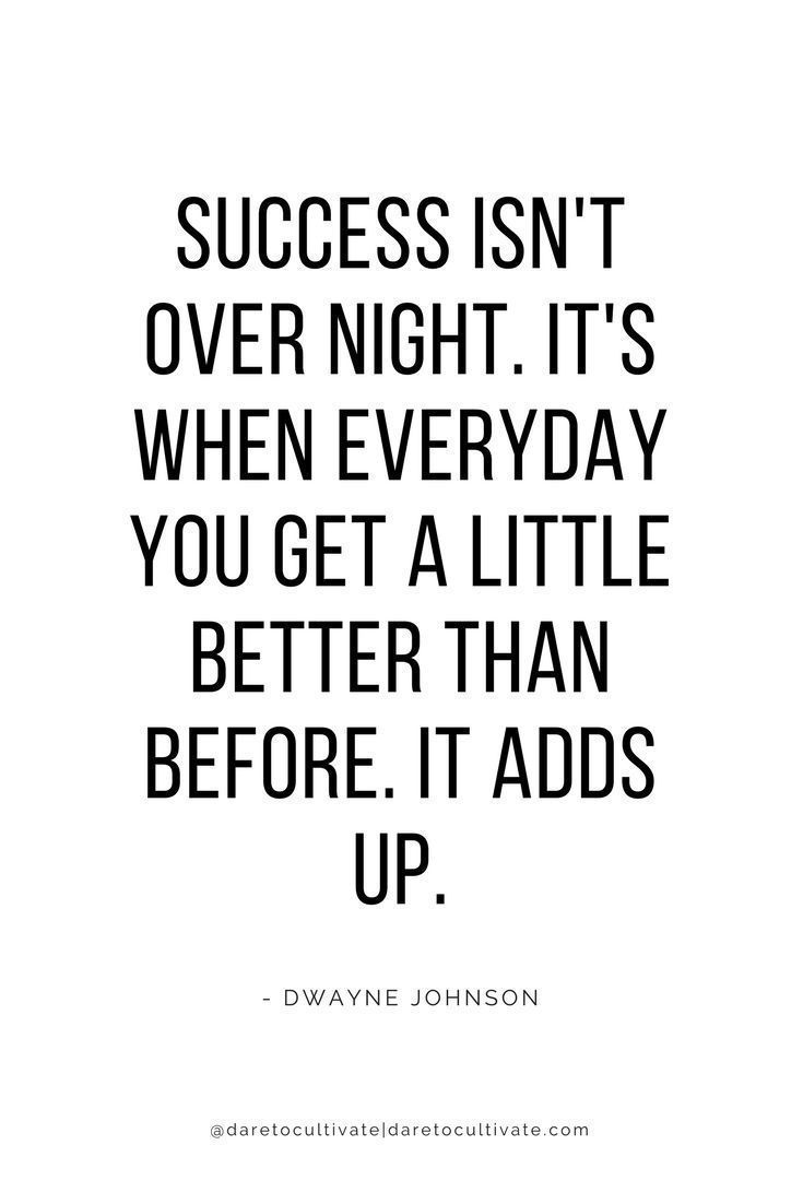 17 Motivation Quotes Career Success Daily Motivational Quotes Inspirational Quotes Motivation Business Quotes