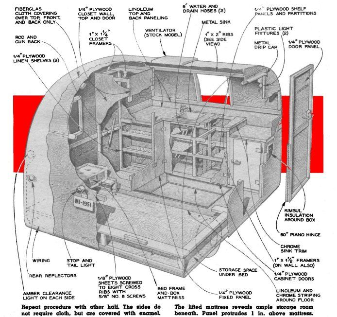 Teardrop Camper Plans | ... Teardrop Trailer Campers Chuck Wagon Plans: Li'l Guy Teardrop Trailer