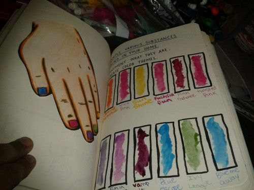 Wreck This Journal - Various Substances
