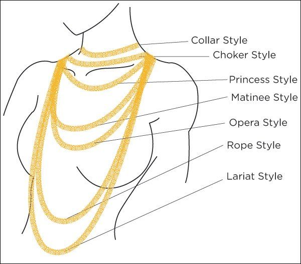 necklace positioning