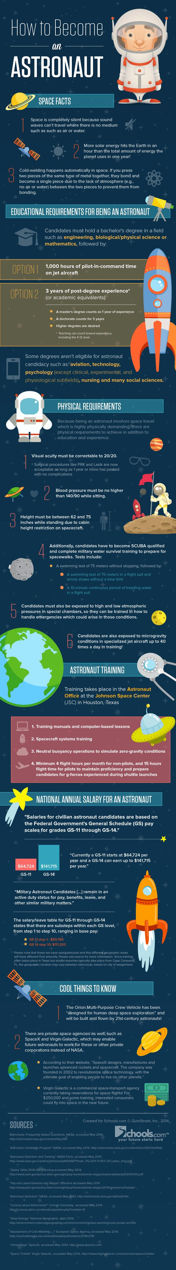 Where No Man Has Gone Before: Tips to Become an Astronaut - Tipsographic