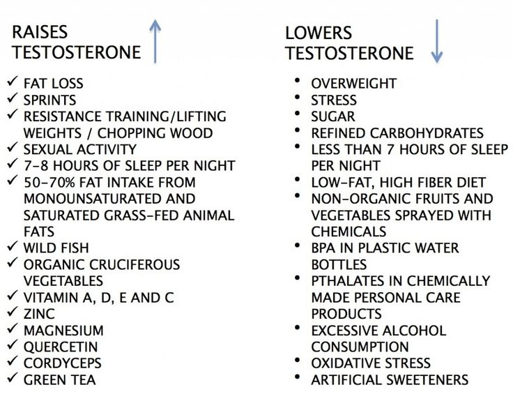 Best 25 Increase Testosterone Naturally Ideas On