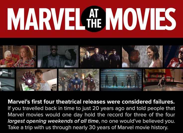 Marvel Movies Timeline 1986 - 2015 http://ift.tt/2npZqiO #timBeta