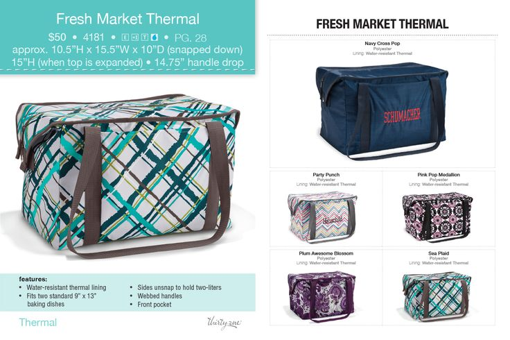 New prints! Fresh Market Thermal Available Sept 1, 2013