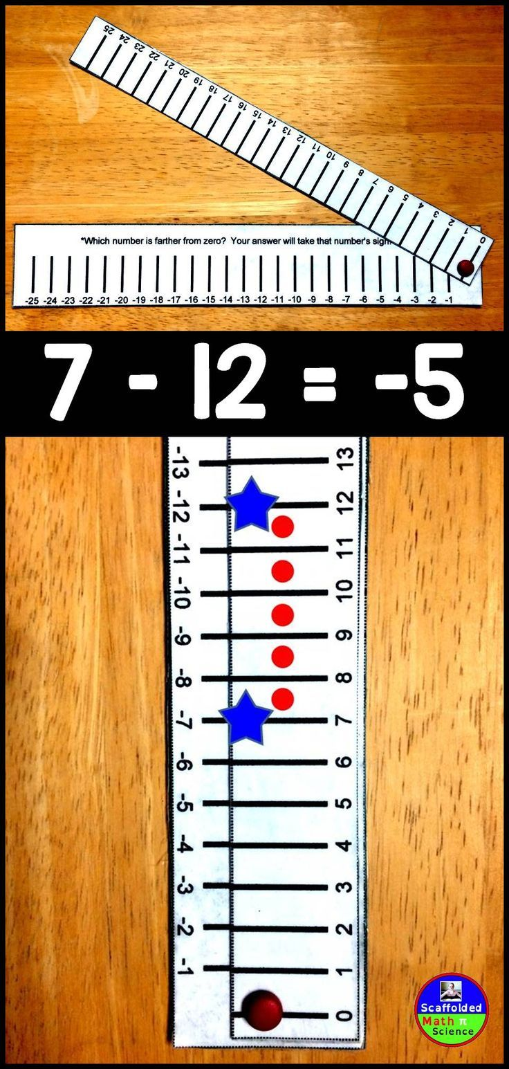 I became obsessed with finding a simple, fun and intuitive way to help my students successfully add and subtract integers so to maintain their math confidence. This manipulative allows for that. It can be used alongside any integer activity where students need to work with negative integers. I tested this tool with my 11th grade Algebra 2 students, but it would work great when first introducing integers in middle school, especially for students who have trouble grasping more abstract…
