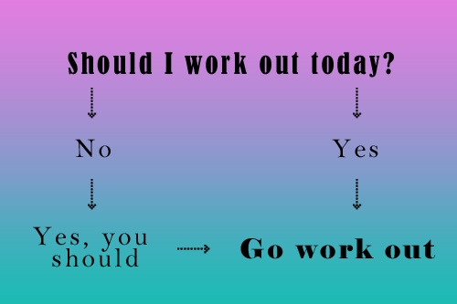 Should you work out today? The answer is always YES!