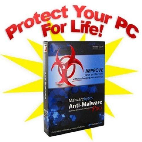Around.io Admin - Your Products