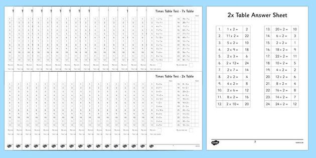 Mixed Multiplication and Division Tests Up to 12x Tables