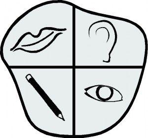 Dyscalculiaport: Tanulási stílus a szorzótábla tanuláshoz - diszkalkulia terápiában