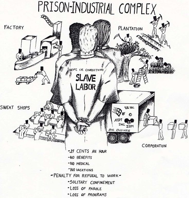 Responding to the Prison Industrial Complex - By Their Strange Fruit