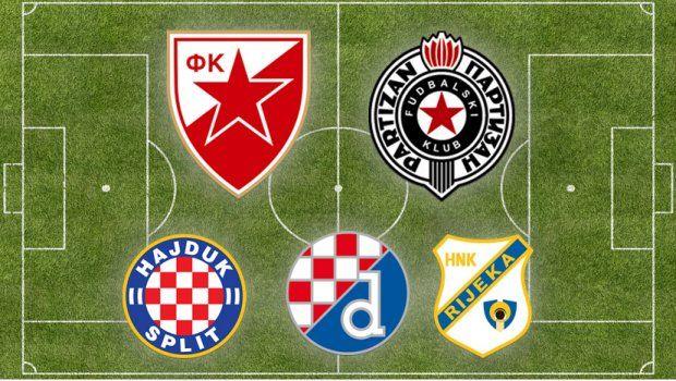 Delije vladaju na Fejsu, ali Hrvati dominiraju na Tviteru. Evo gde je tu Partizan!