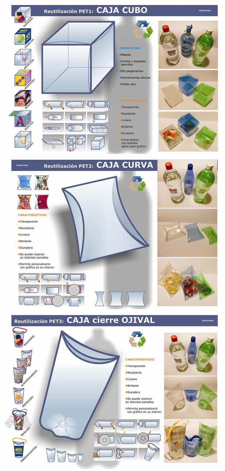 Plastic boxes recycled from PET bottles..
