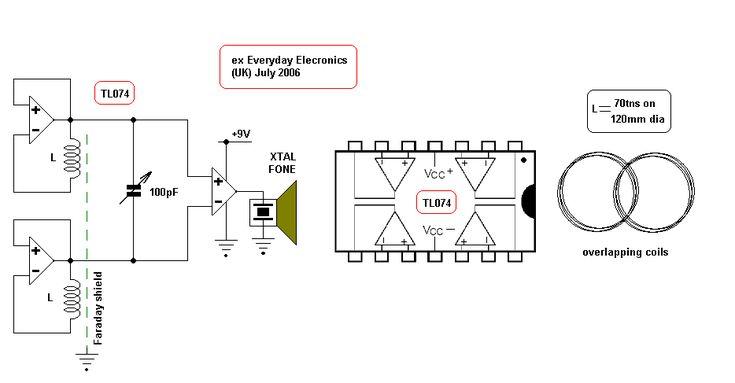 Detector de Metal Super Simples