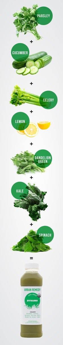 The perfect green juice, cold-pressed and delivered fresh to you