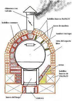piso de ladrillos sobre tierra - Buscar con Google #cocinasrusticasladrillo