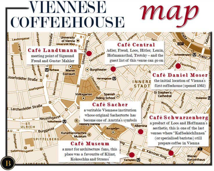 Viennese Coffeehouse map of my top 6 favourite coffee venues