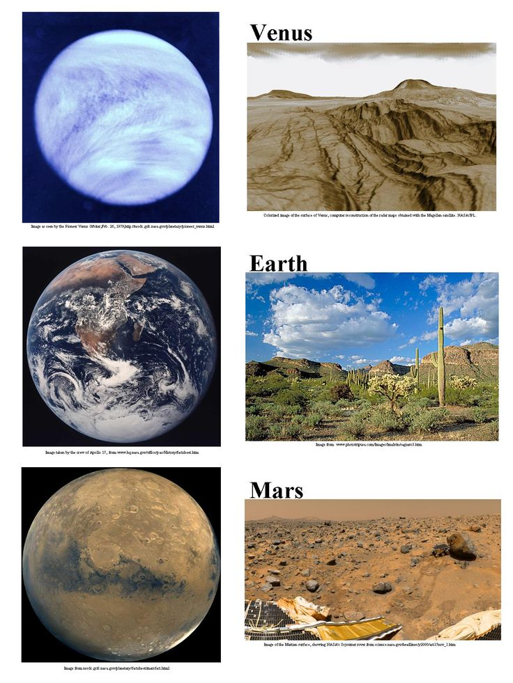 17 Best Images About Solar System Gallery On Pinterest