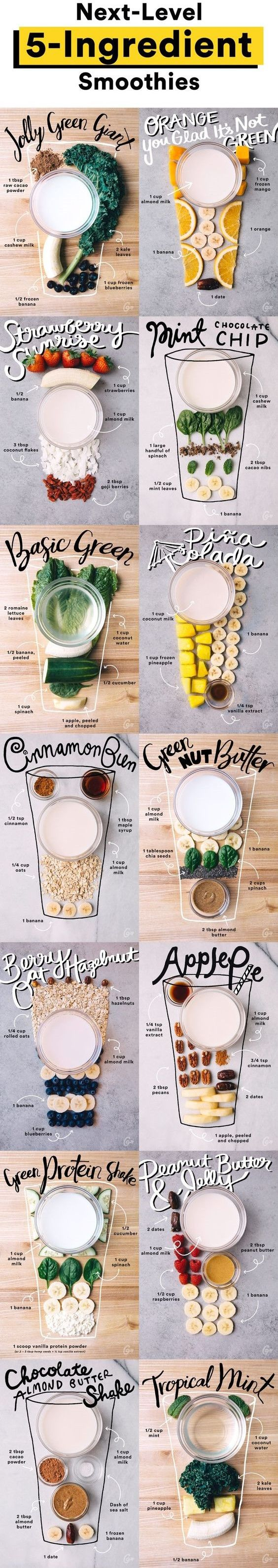 Smoothies are manufactured by blending together whole foods like juices, veggies and grains. So, it is quite a healthy stuff to fill in the gaps between two meals-Smoothies Recipes  #EatClean #FitFood #Recipes #CleanEating #Detox #Health #Fitness #Nutrition #DIY #Hack