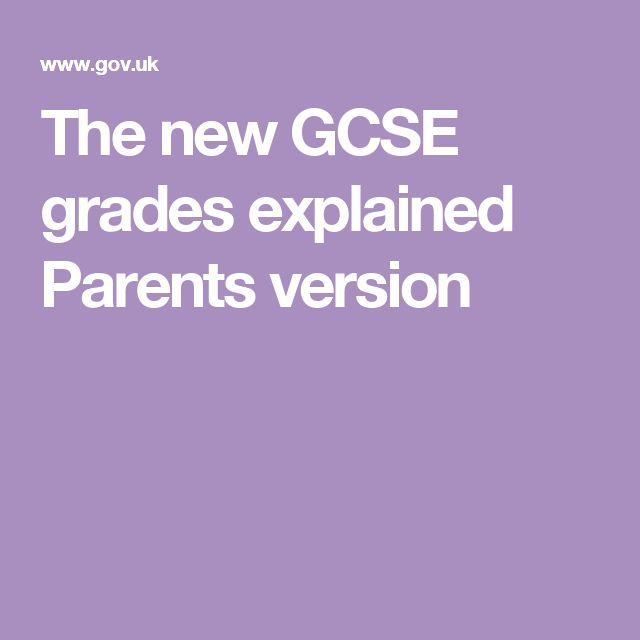 The new GCSE grades  explained Parents version