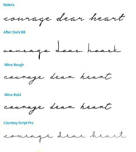 mut liebes herz – welche schriftart? – Schriften – #herz #liebes #mut #schr … #Tattoos