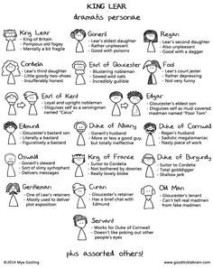King Lear: Dramatis Personae — Good Tickle Brain: A Mostly Shakespeare Webcomic