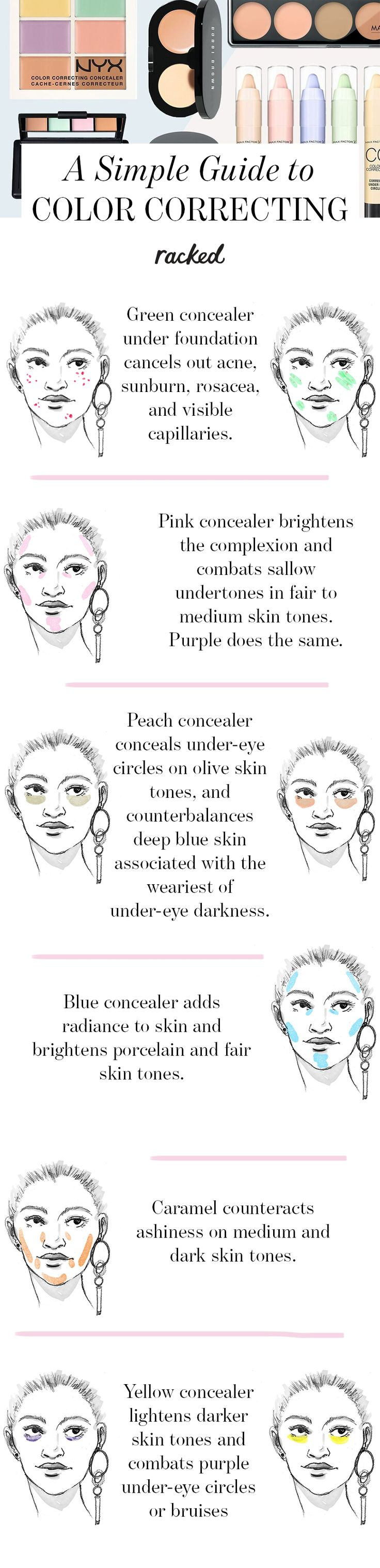 I need this! A Simple Guide to Color-Correcting Makeup, and How to Cover Blemishes. // More Tips & Tricks: (http://www.racked.com/2016/3/10/11180236/color-correcting-guide)