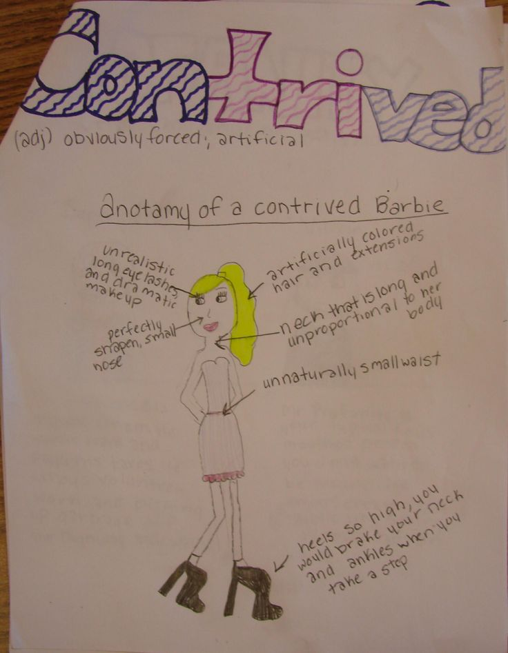 """Vocabulary Anatomies"" have become a popular student-created task for our vocabulary workshop. Here is Lexxie's for the word 'contrived.' Read about our Vocabulary Workshop here: http://corbettharrison.com/Vocabulary.htm"