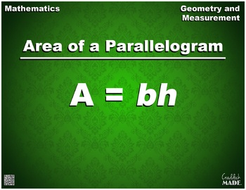 Area of a Parallelogram Formula Math Poster