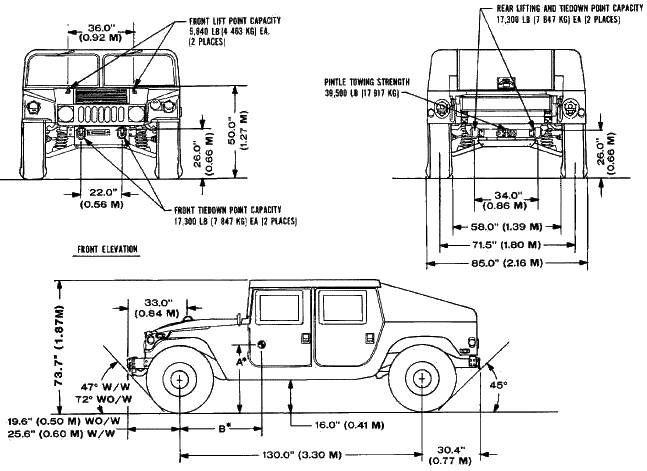 m1151 humvee diagram