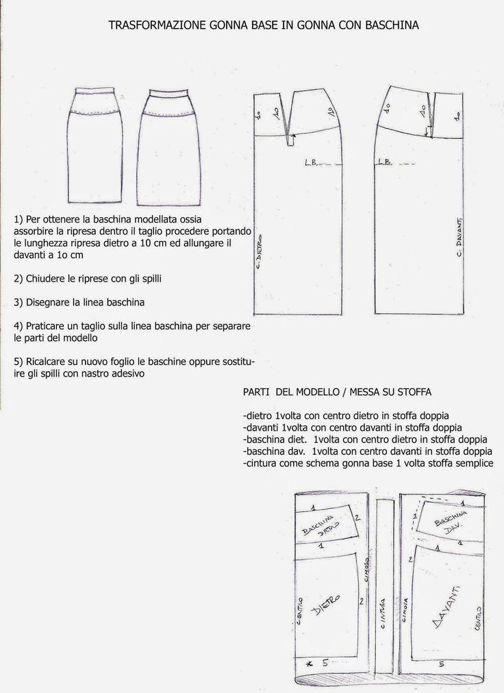 The Notebooks of Mania Studio: PATTERN SKIRT with yoke EXAMPLE