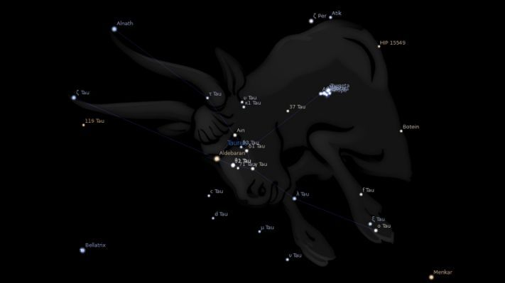 Taurus Constellation Stars – Astrology
