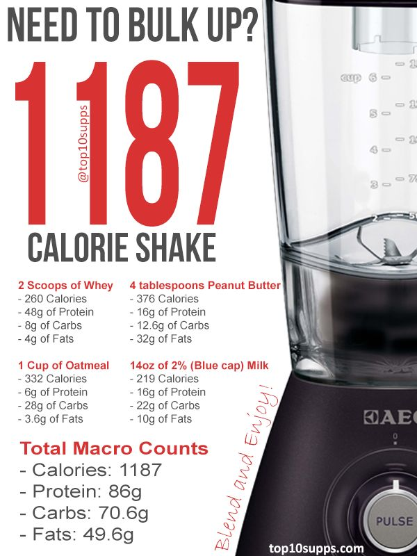 This is my own personal protein shake recipe designed for weight gain. It is packed full of high calories, protein, carbs and more