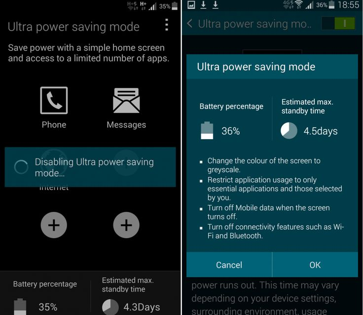 Battery Saver feature found on the Samsung Galaxy S5