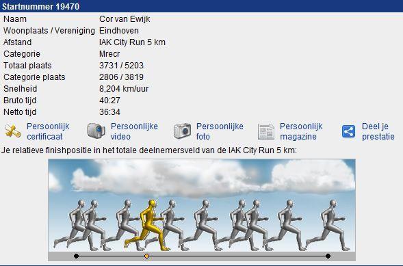 IAK City run (5Km) Eindhoven 2014