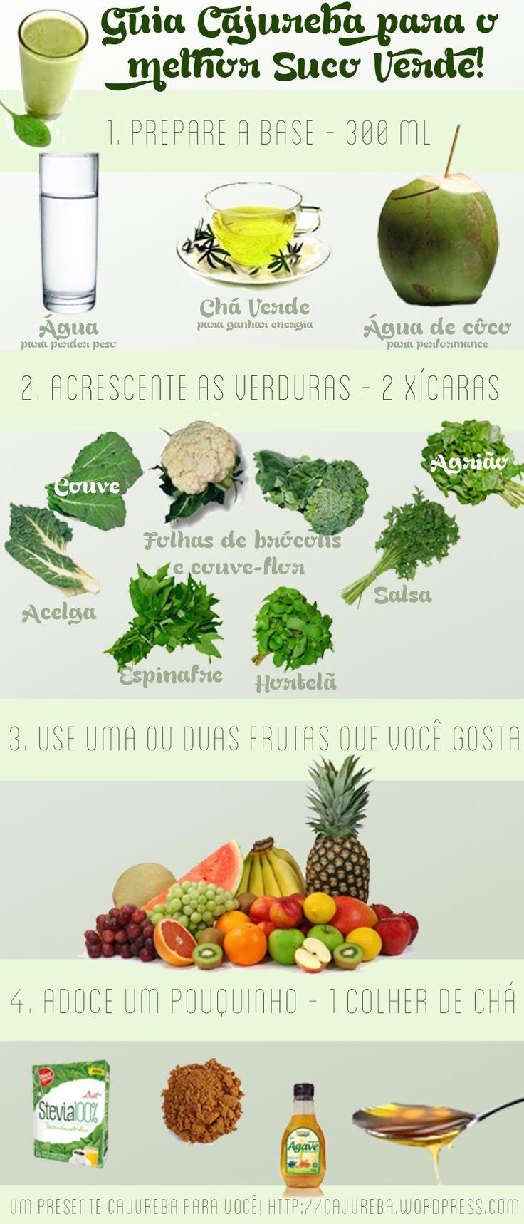 Receita Fácil de Suco Verde pra usar e compartilhar!