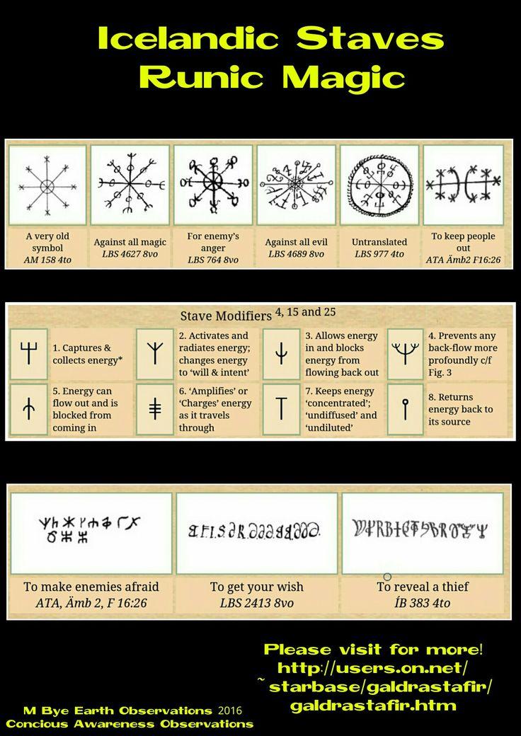Runic magic, icelandic staves