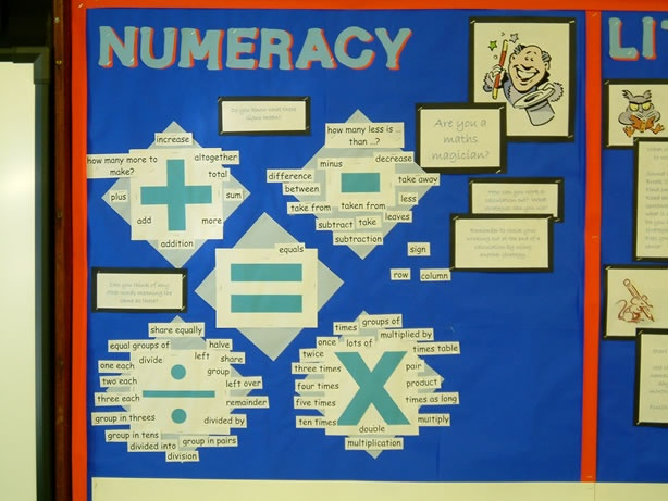 Classroom Display Ideas Year 4 ~ Year classroom and displays of their work projects to