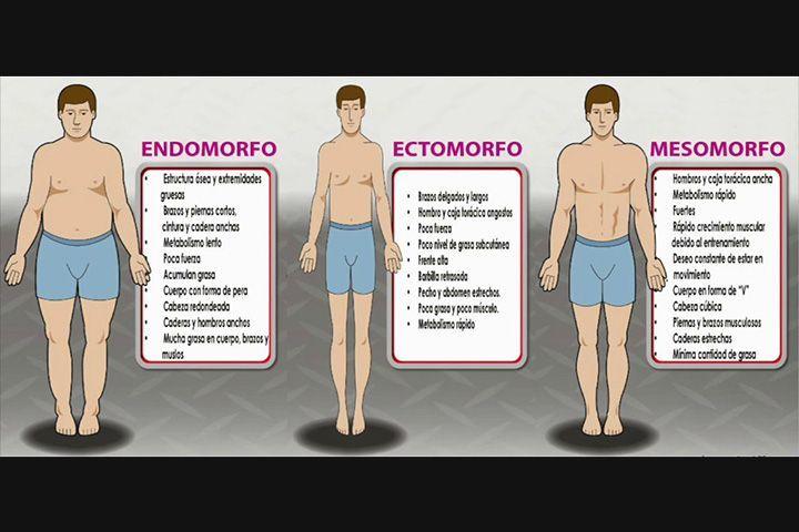 Dieta para ganar masa muscular hombre delgado
