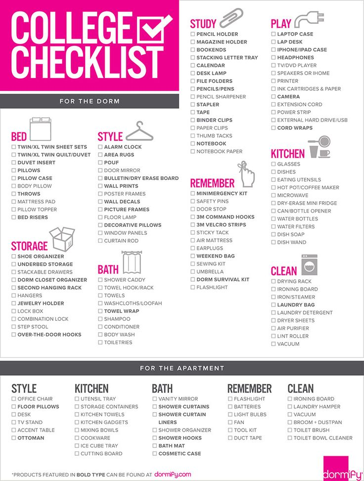 Checklist   Dorm/Apartment Needs In College