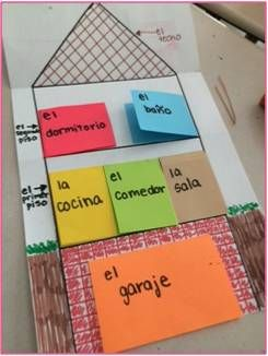 Interactive notebook foldable for Spanish class: rooms--AND what you do in each!